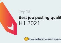 Best job posting quality H1 2021
