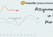 Assignments in the Nordics in Brainville